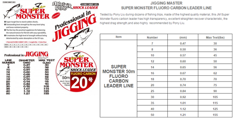 J.M.SUPER MONSTER CARBON LINE-16/50M 0.67-62LB