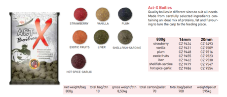 Act-X Boilies, 16mm, 800g, strawberry -CZ 9424