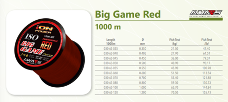 BIG GAME RED 1000m-060mm-AWA