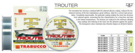 VRVICA T-FORCE TROUTER 150m. 053-52-160  trab
